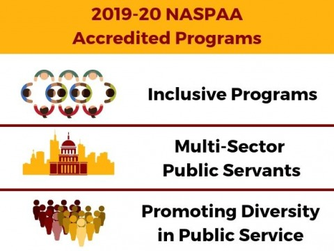 2019-20 Accredited Programs